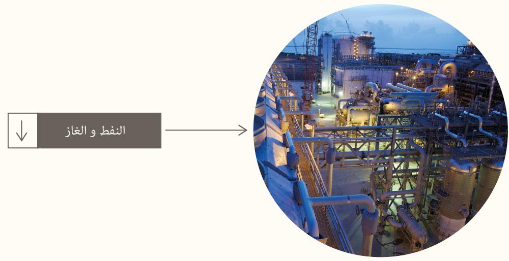 impianti-oil-gas