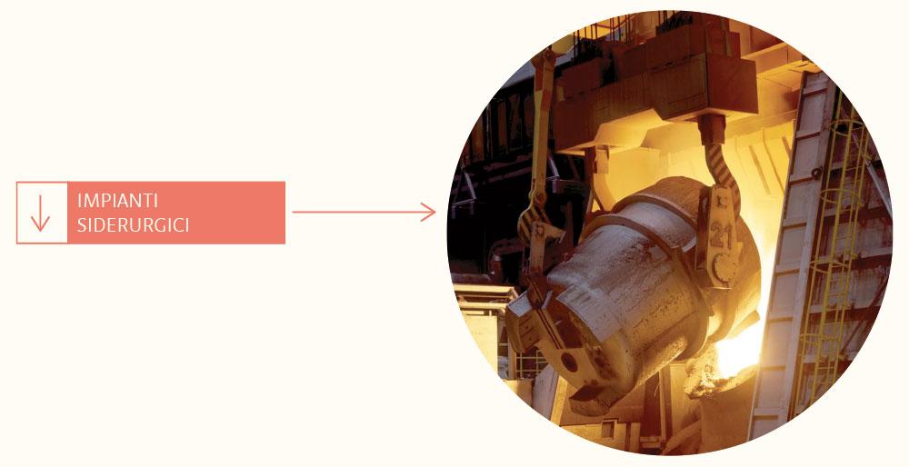 impianti-siderurgici