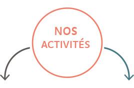 nos-activites